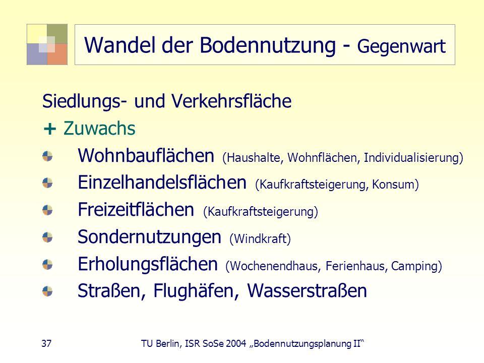 37 TU Berlin, ISR SoSe 2004 Bodennutzungsplanung II Wandel der Bodennutzung - Gegenwart Siedlungs- und Verkehrsfläche + Zuwachs Wohnbauflächen (Hausha