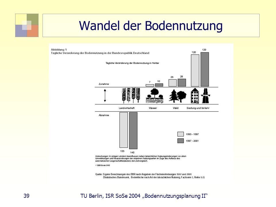 39 TU Berlin, ISR SoSe 2004 Bodennutzungsplanung II Wandel der Bodennutzung