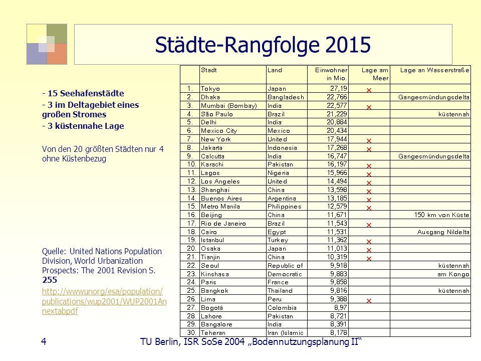 45 TU Berlin, ISR SoSe 2004 Bodennutzungsplanung II Ressourcenplanung UVP-Pflicht und –vorprüfung (lt.