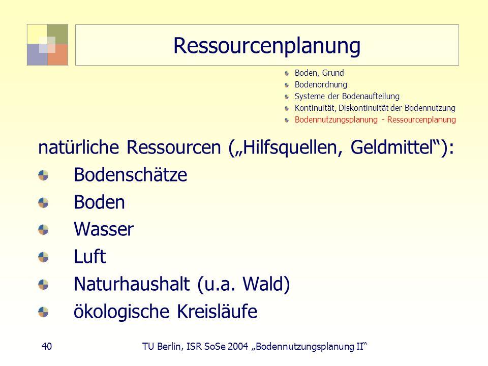 40 TU Berlin, ISR SoSe 2004 Bodennutzungsplanung II Ressourcenplanung natürliche Ressourcen (Hilfsquellen, Geldmittel): Bodenschätze Boden Wasser Luft