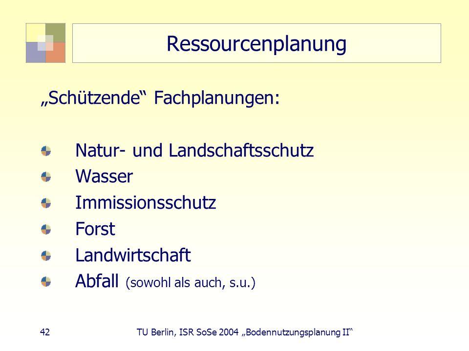 42 TU Berlin, ISR SoSe 2004 Bodennutzungsplanung II Ressourcenplanung Schützende Fachplanungen: Natur- und Landschaftsschutz Wasser Immissionsschutz F