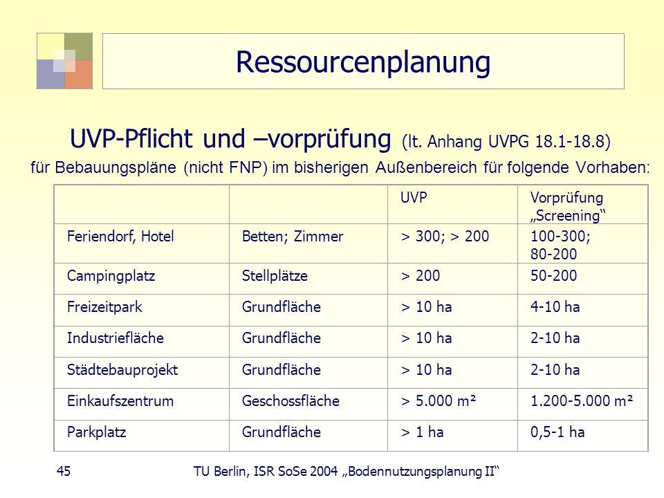 45 TU Berlin, ISR SoSe 2004 Bodennutzungsplanung II Ressourcenplanung UVP-Pflicht und –vorprüfung (lt. Anhang UVPG 18.1-18.8) für Bebauungspläne (nich