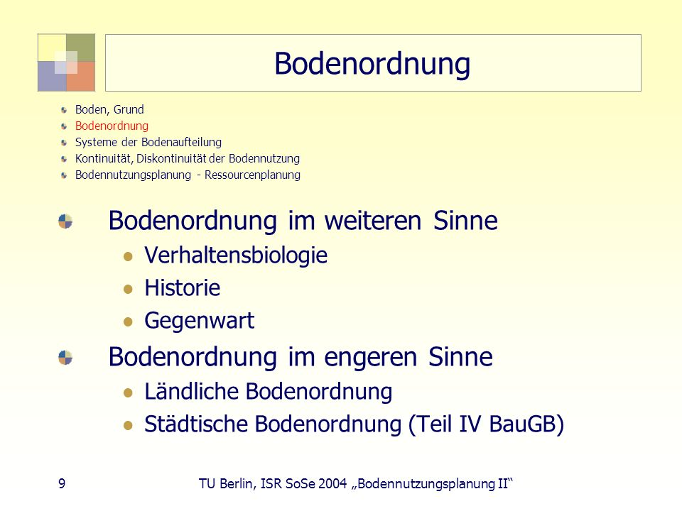 9 TU Berlin, ISR SoSe 2004 Bodennutzungsplanung II Bodenordnung Bodenordnung im weiteren Sinne Verhaltensbiologie Historie Gegenwart Bodenordnung im e