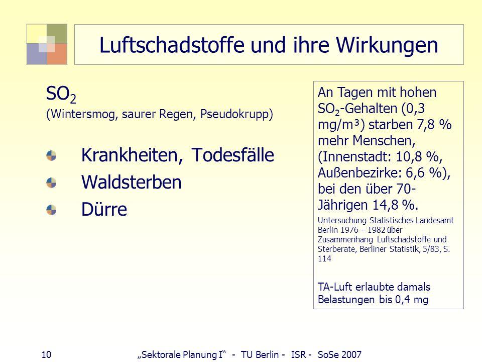 9Sektorale Planung I - TU Berlin - ISR - SoSe 2007 Luftschadstoffe und ihre Wirkungen Waldzustandsentwicklung in Berlin-Brandenburg 1991 - 2006 Quelle