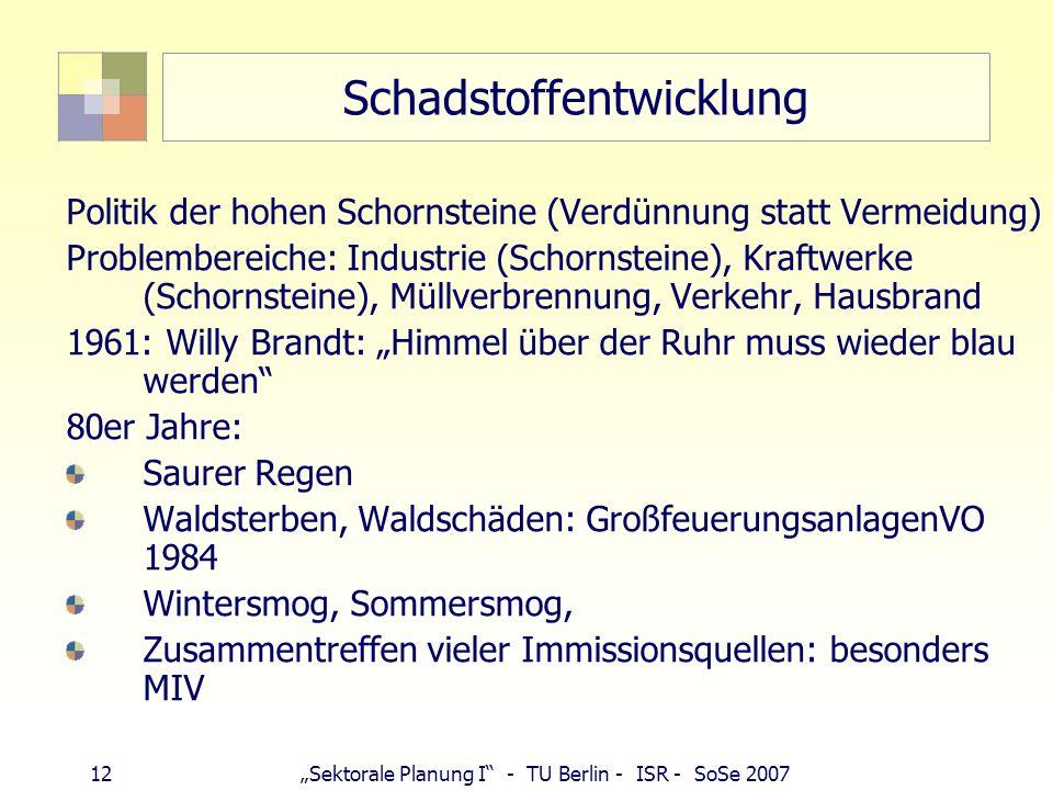 11Sektorale Planung I - TU Berlin - ISR - SoSe 2007 Sahel-Dürre 1970/85 - Schwefeldioxid? These Rotstayn, Lohmann: Schwefel-Wolken verdrängten tropisc