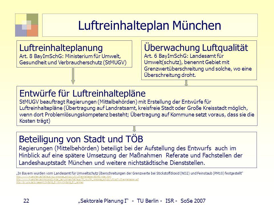 21Sektorale Planung I - TU Berlin - ISR - SoSe 2007 Luftreinhaltung nach EU-Recht § 47 BImSchG (7) Die Landesregierungen oder die von ihnen bestimmten