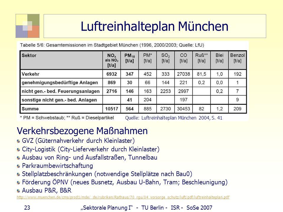 22Sektorale Planung I - TU Berlin - ISR - SoSe 2007 Luftreinhalteplan München In Bayern wurden vom Landesamt für Umweltschutz Überschreitungen der Gre