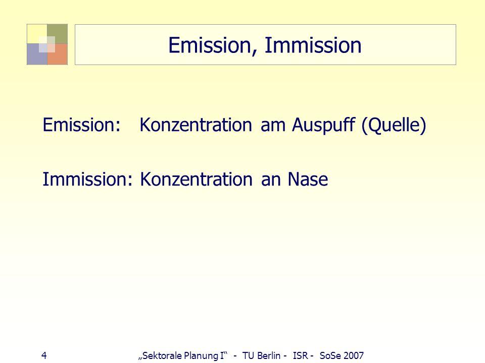 3Sektorale Planung I - TU Berlin - ISR - SoSe 2007 Luftreinhaltung in der Planung ROG: § 2 Abs. 2 Nr. 8 Der Schutz der Allgemeinheit vor Lärm und die