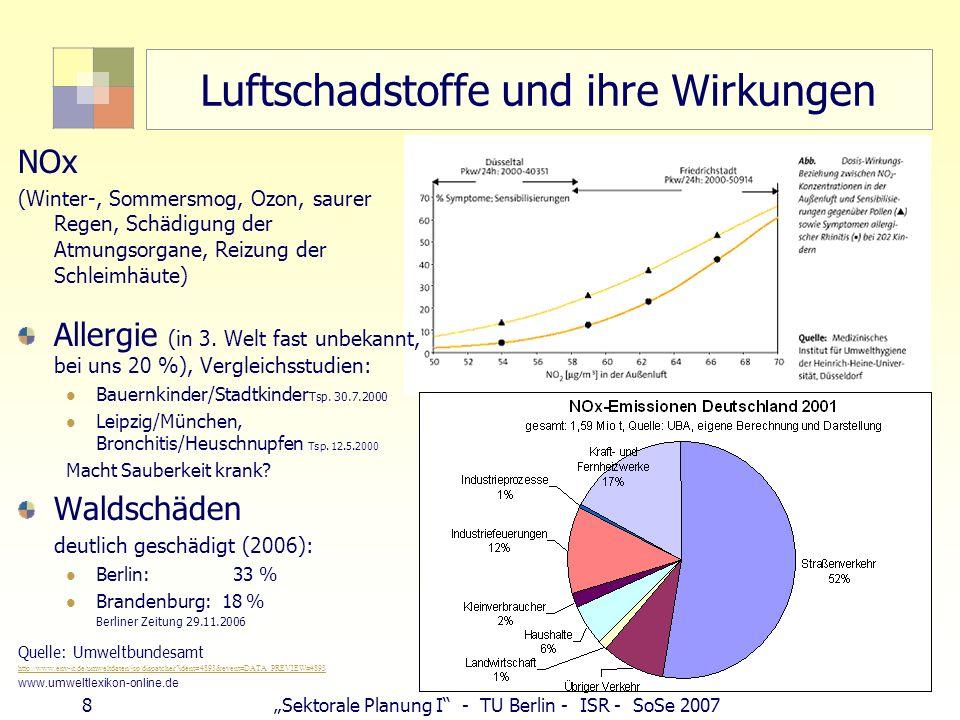 7Sektorale Planung I - TU Berlin - ISR - SoSe 2007 Luftschadstoffe und ihre Wirkungen Wirkung auf Mensch, Tier, Pflanze, Klima: Kohlendioxid Stickstof