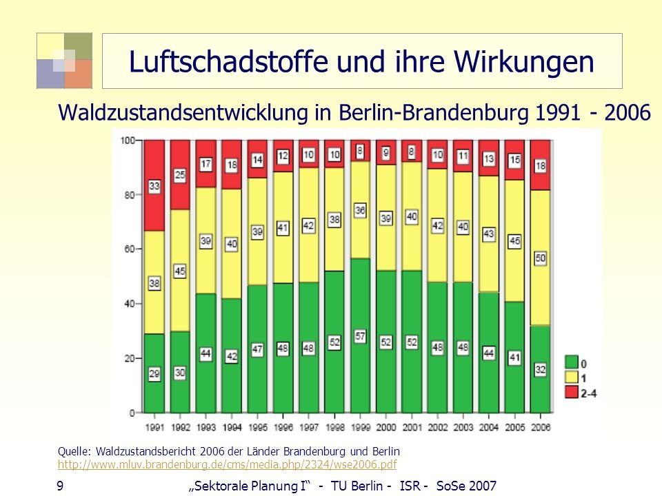 8Sektorale Planung I - TU Berlin - ISR - SoSe 2007 Luftschadstoffe und ihre Wirkungen NOx (Winter-, Sommersmog, Ozon, saurer Regen, Schädigung der Atm