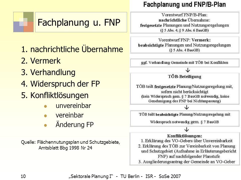 10Sektorale Planung I - TU Berlin - ISR - SoSe 2007 1. nachrichtliche Übernahme 2. Vermerk 3. Verhandlung 4. Widerspruch der FP 5. Konfliktlösungen un