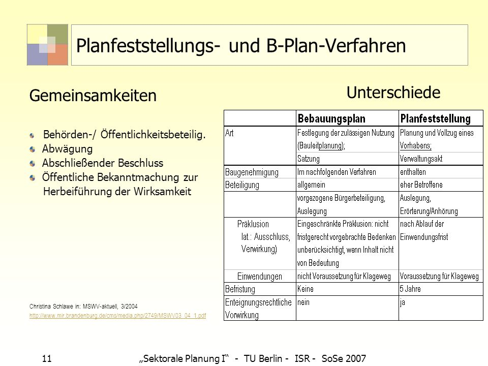 11Sektorale Planung I - TU Berlin - ISR - SoSe 2007 Gemeinsamkeiten Behörden-/ Öffentlichkeitsbeteilig. Abwägung Abschließender Beschluss Öffentliche