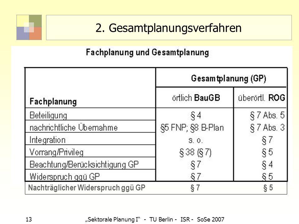 13Sektorale Planung I - TU Berlin - ISR - SoSe 2007 2. Gesamtplanungsverfahren Fachplanung und Gesamtplanung Nachträglicher Widerspruch ggü GP § 7 § 5