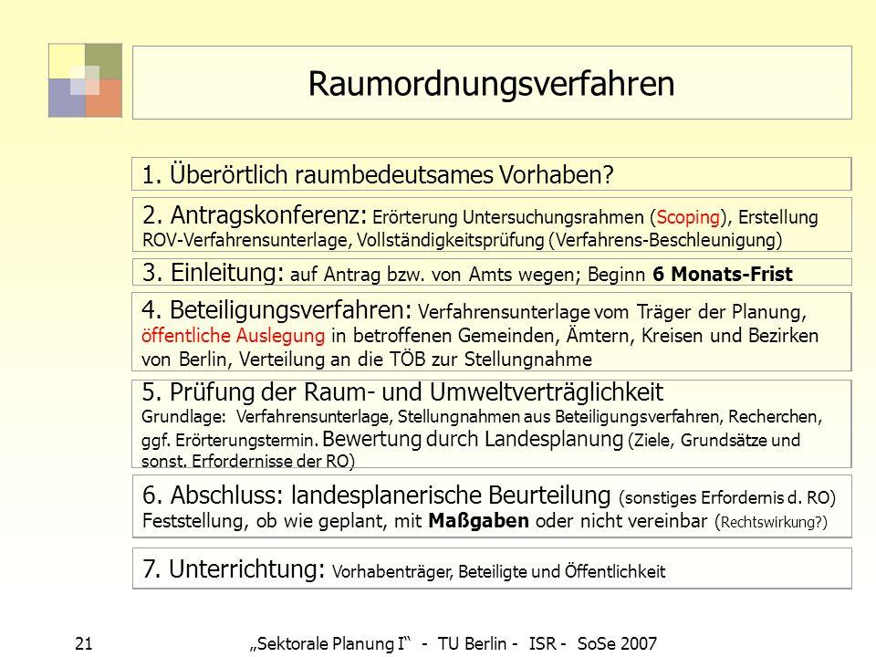 21Sektorale Planung I - TU Berlin - ISR - SoSe 2007 Raumordnungsverfahren 1. Überörtlich raumbedeutsames Vorhaben? 2. Antragskonferenz: Erörterung Unt