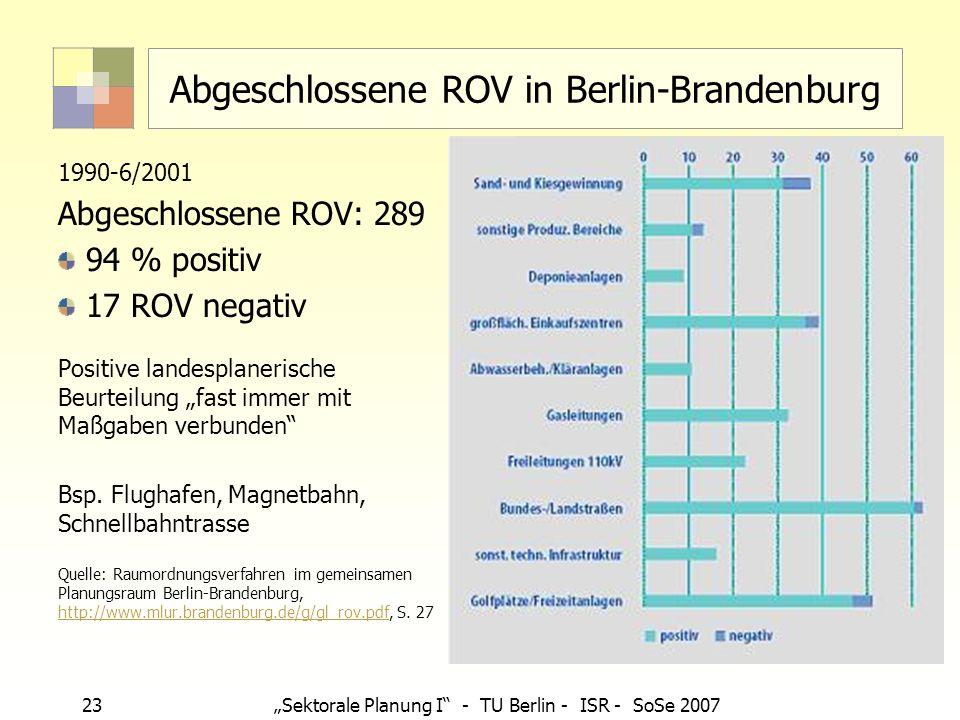 23Sektorale Planung I - TU Berlin - ISR - SoSe 2007 Abgeschlossene ROV in Berlin-Brandenburg 1990-6/2001 Abgeschlossene ROV: 289 94 % positiv 17 ROV n
