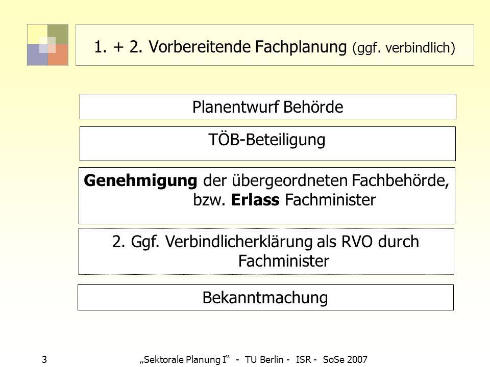 3Sektorale Planung I - TU Berlin - ISR - SoSe 2007 1. + 2. Vorbereitende Fachplanung (ggf. verbindlich) TÖB-Beteiligung Genehmigung der übergeordneten