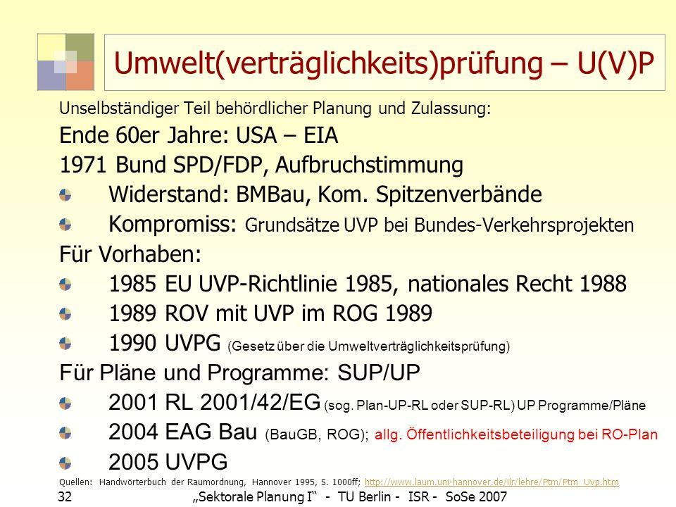 32Sektorale Planung I - TU Berlin - ISR - SoSe 2007 Umwelt(verträglichkeits)prüfung – U(V)P Unselbständiger Teil behördlicher Planung und Zulassung: E