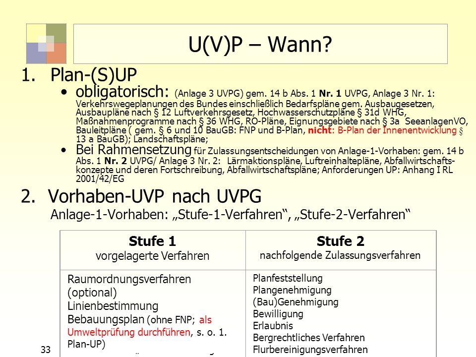 33Sektorale Planung I - TU Berlin - ISR - SoSe 2007 U(V)P – Wann? 1.Plan-(S)UP obligatorisch: (Anlage 3 UVPG) gem. 14 b Abs. 1 Nr. 1 UVPG, Anlage 3 Nr