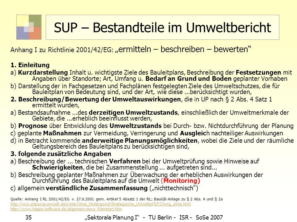 35Sektorale Planung I - TU Berlin - ISR - SoSe 2007 SUP – Bestandteile im Umweltbericht Anhang I zu Richtlinie 2001/42/EG:ermitteln – beschreiben – be