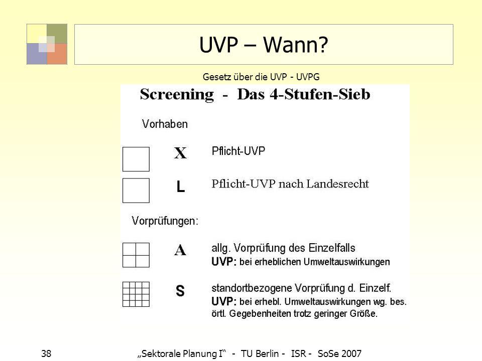 38Sektorale Planung I - TU Berlin - ISR - SoSe 2007 UVP – Wann? Gesetz über die UVP - UVPG