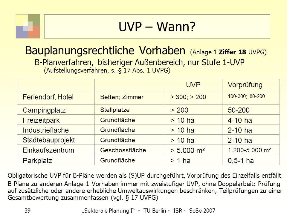 39Sektorale Planung I - TU Berlin - ISR - SoSe 2007 UVP – Wann? Bauplanungsrechtliche Vorhaben (Anlage 1 Ziffer 18 UVPG) B-Planverfahren, bisheriger A