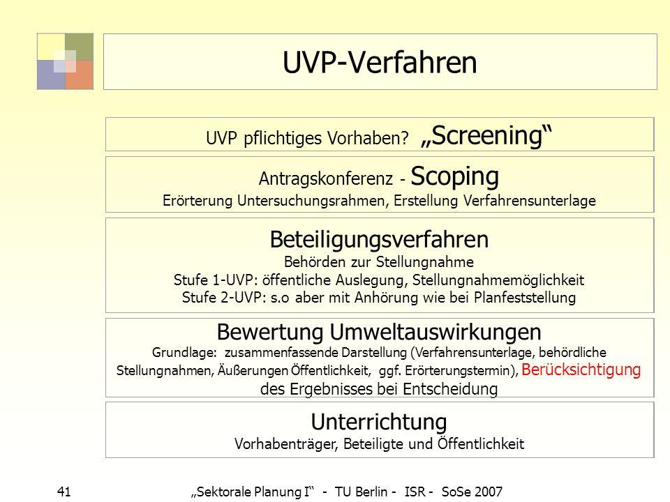 41Sektorale Planung I - TU Berlin - ISR - SoSe 2007 UVP-Verfahren UVP pflichtiges Vorhaben? Screening Antragskonferenz - Scoping Erörterung Untersuchu