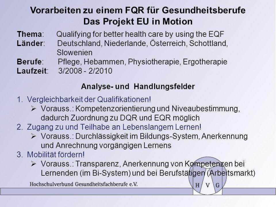 Vorarbeiten zu einem FQR für Gesundheitsberufe Das Projekt EU in Motion Thema: Qualifying for better health care by using the EQF Länder: Deutschland,