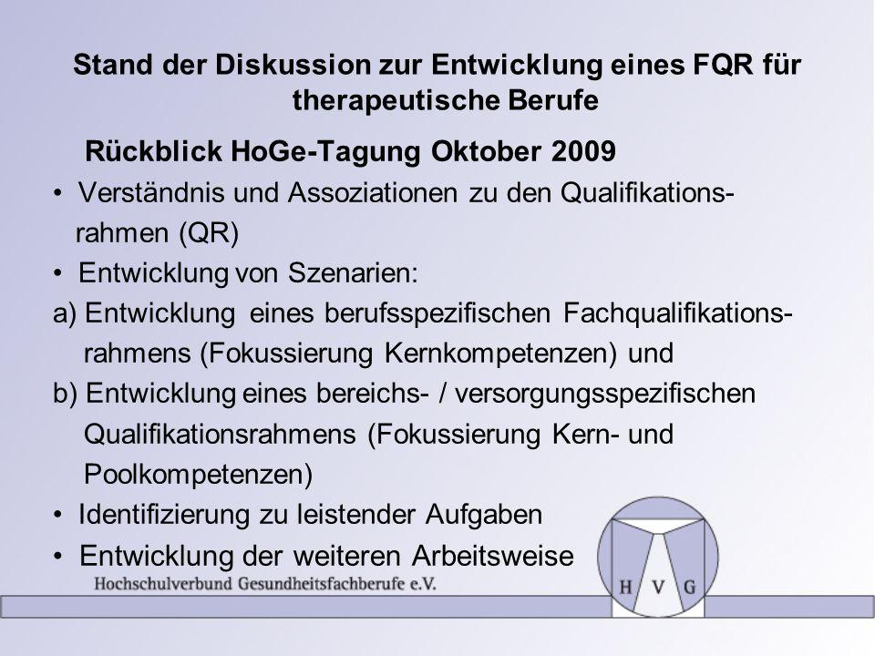 Stand der Diskussion zur Entwicklung eines FQR für therapeutische Berufe Rückblick HoGe-Tagung Oktober 2009 Verständnis und Assoziationen zu den Quali