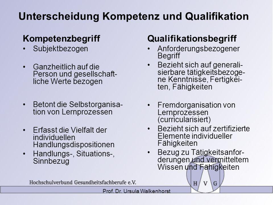 Prof. Dr. Ursula Walkenhorst Unterscheidung Kompetenz und Qualifikation Kompetenzbegriff Subjektbezogen Ganzheitlich auf die Person und gesellschaft-