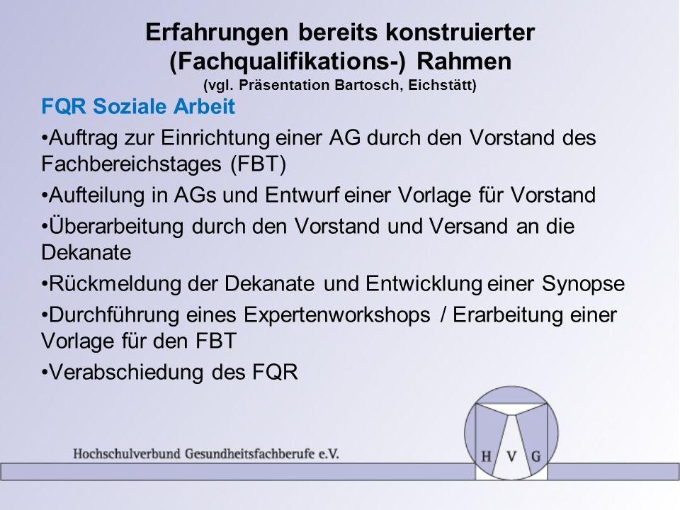 Erfahrungen bereits konstruierter (Fachqualifikations-) Rahmen (vgl. Präsentation Bartosch, Eichstätt) FQR Soziale Arbeit Auftrag zur Einrichtung eine