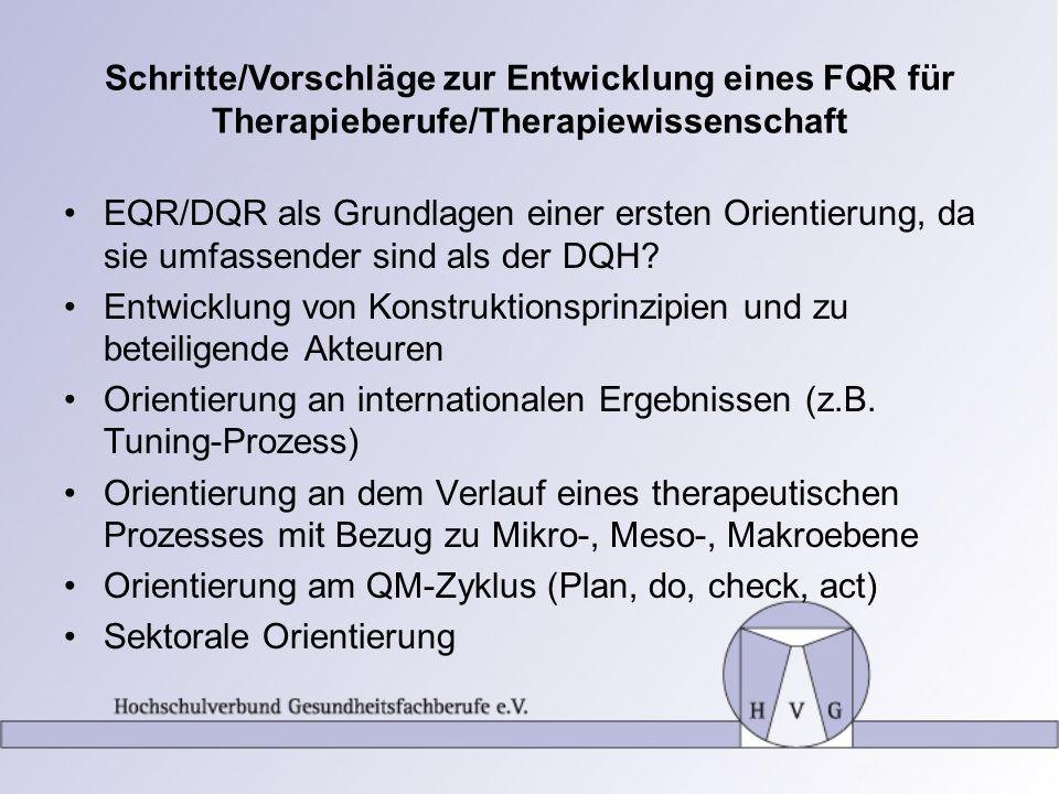 Schritte/Vorschläge zur Entwicklung eines FQR für Therapieberufe/Therapiewissenschaft EQR/DQR als Grundlagen einer ersten Orientierung, da sie umfasse