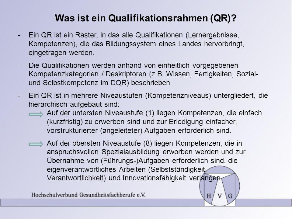 Was ist ein Qualifikationsrahmen (QR)? -Ein QR ist ein Raster, in das alle Qualifikationen (Lernergebnisse, Kompetenzen), die das Bildungssystem eines