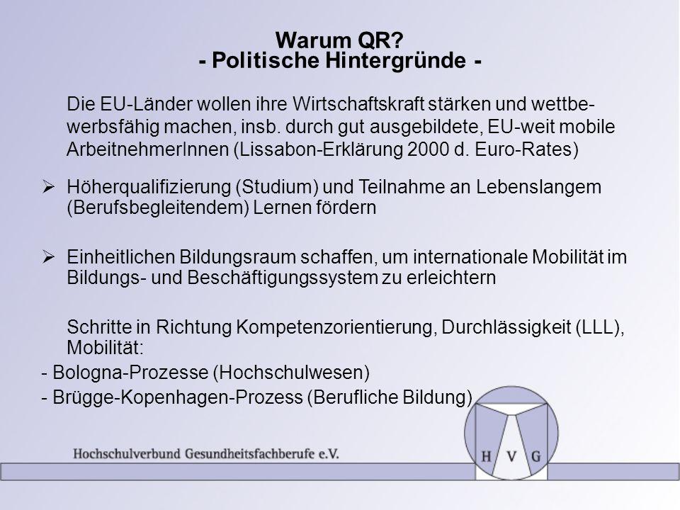 Warum QR? - Politische Hintergründe - Die EU-Länder wollen ihre Wirtschaftskraft stärken und wettbe- werbsfähig machen, insb. durch gut ausgebildete,