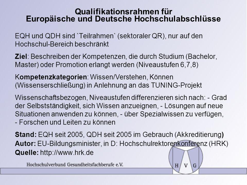 Qualifikationsrahmen für Europäische und Deutsche Hochschulabschlüsse EQH und QDH sind `Teilrahmen` (sektoraler QR), nur auf den Hochschul-Bereich bes