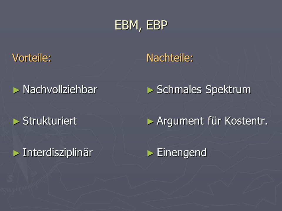 EBM, EBP Vorteile: Nachvollziehbar Nachvollziehbar Strukturiert Strukturiert Interdisziplinär Interdisziplinär Nachteile: Schmales Spektrum Argument für Kostentr.