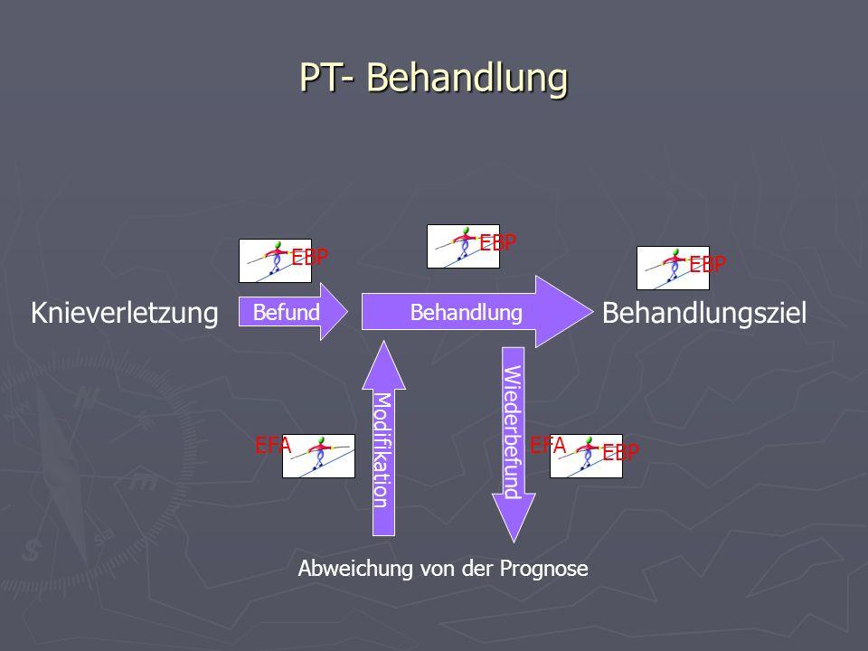 PT- Behandlung Knieverletzung Behandlung Behandlungsziel Wiederbefund Abweichung von der Prognose Modifikation Befund EBP EFA