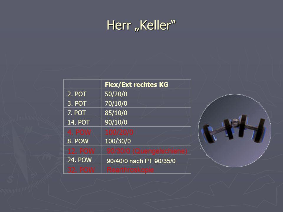 Herr Keller Flex/Ext rechtes KG 2. POT50/20/0 3. POT70/10/0 7.