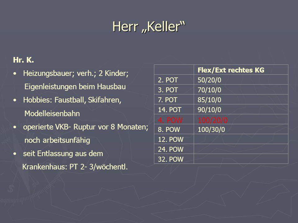 Herr Keller Hr. K.