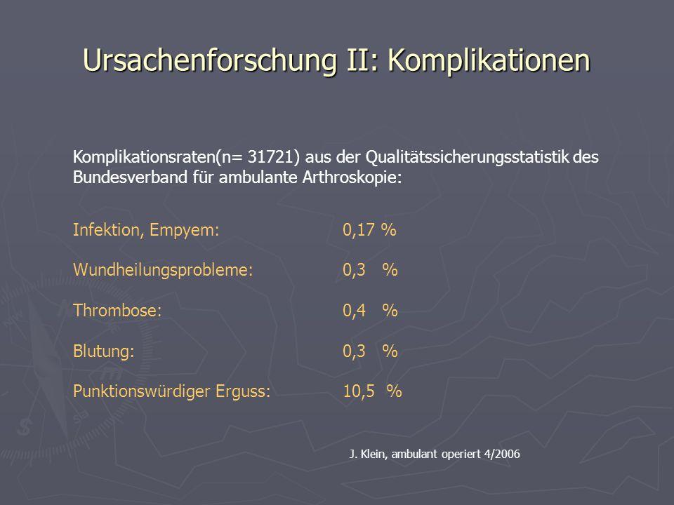 Ursachenforschung II: Komplikationen Komplikationsraten(n= 31721) aus der Qualitätssicherungsstatistik des Bundesverband für ambulante Arthroskopie: Infektion, Empyem:0,17 % Wundheilungsprobleme:0,3 % Thrombose:0,4 % Blutung:0,3 % Punktionswürdiger Erguss:10,5 % J.