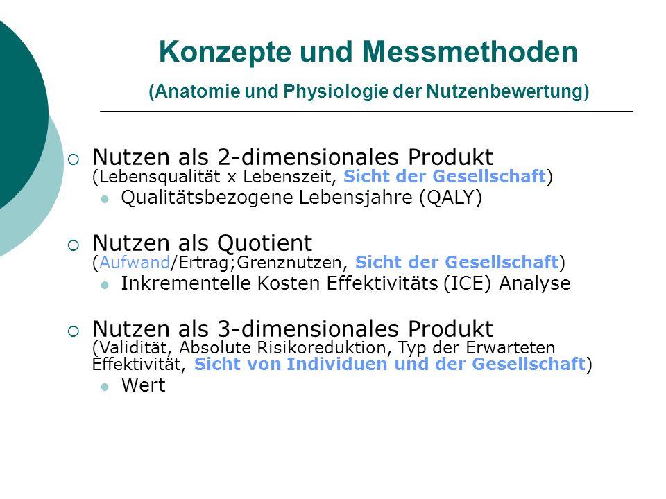 Konzepte und Messmethoden (Anatomie und Physiologie der Nutzenbewertung) Nutzen als 2-dimensionales Produkt (Lebensqualität x Lebenszeit, Sicht der Ge