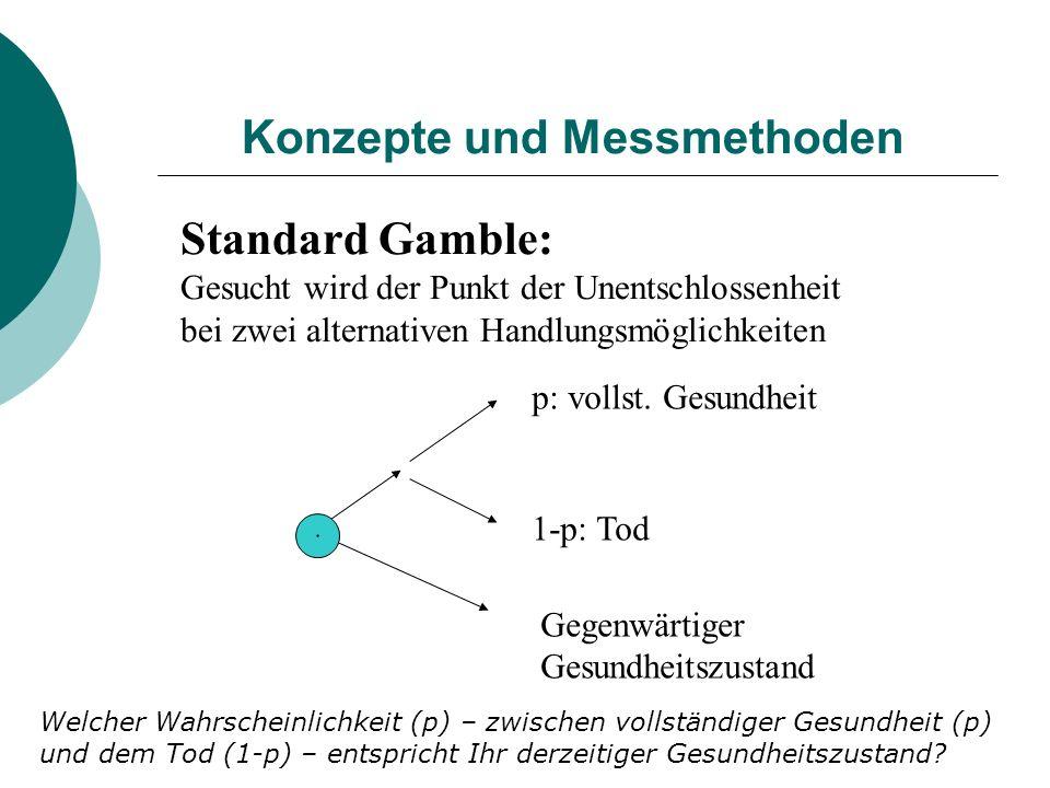 Konzepte und Messmethoden p: vollst. Gesundheit 1-p: Tod Gegenwärtiger Gesundheitszustand Standard Gamble: Gesucht wird der Punkt der Unentschlossenhe
