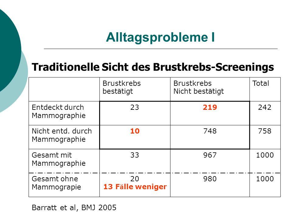 Alltagsprobleme I Brustkrebs best ä tigt Brustkrebs Nicht best ä tigt Total Entdeckt durch Mammographie 23219242 Nicht entd. durch Mammographie 107487