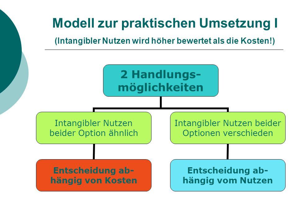 Modell zur praktischen Umsetzung I (Intangibler Nutzen wird höher bewertet als die Kosten!)