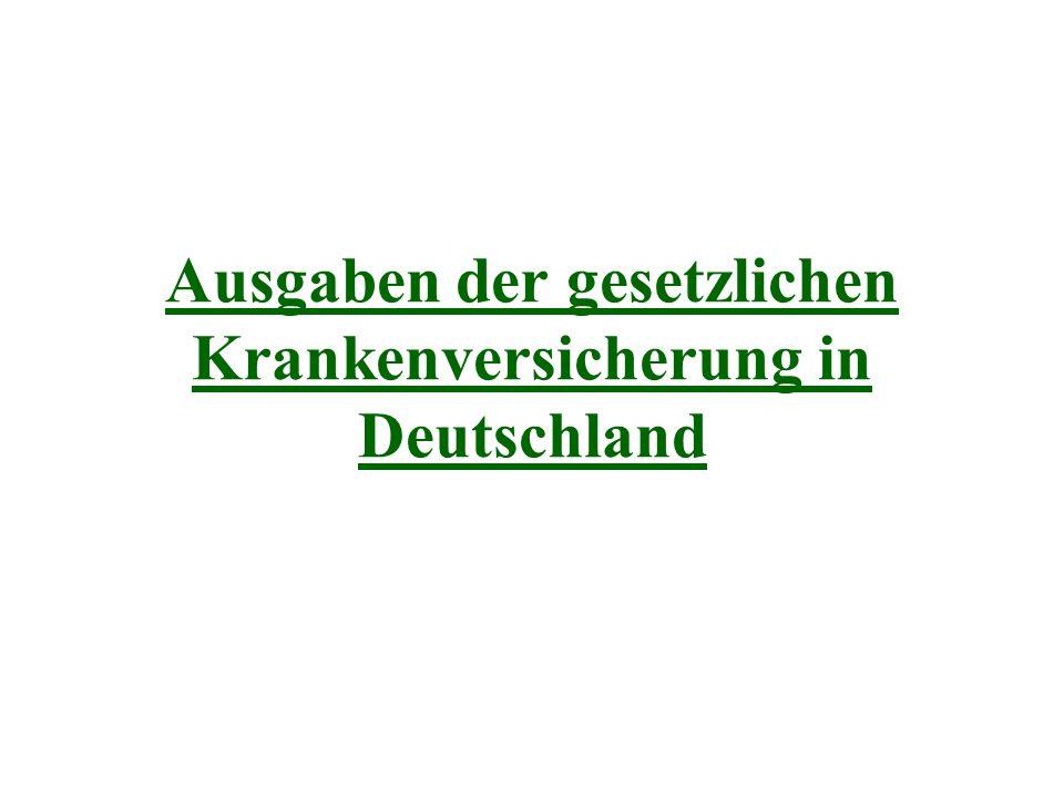 Ausgaben der gesetzlichen Krankenversicherung in Deutschland