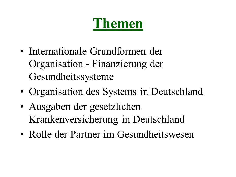Themen Internationale Grundformen der Organisation - Finanzierung der Gesundheitssysteme Organisation des Systems in Deutschland Ausgaben der gesetzlichen Krankenversicherung in Deutschland Rolle der Partner im Gesundheitswesen