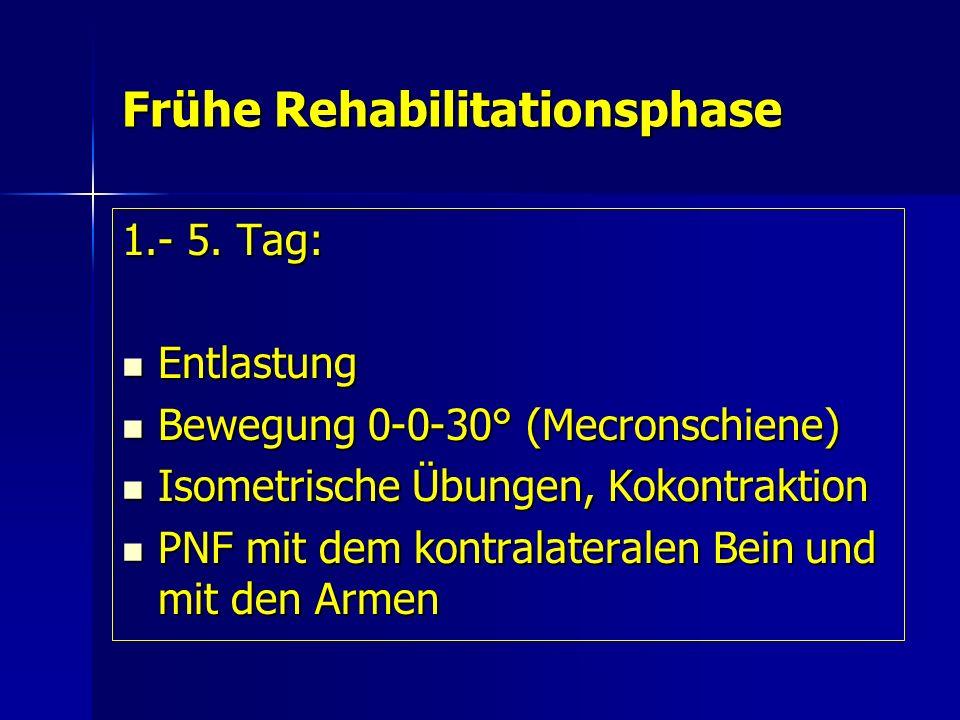 Frühe Rehabilitationsphase 1.- 5. Tag: Entlastung Entlastung Bewegung 0-0-30° (Mecronschiene) Bewegung 0-0-30° (Mecronschiene) Isometrische Übungen, K