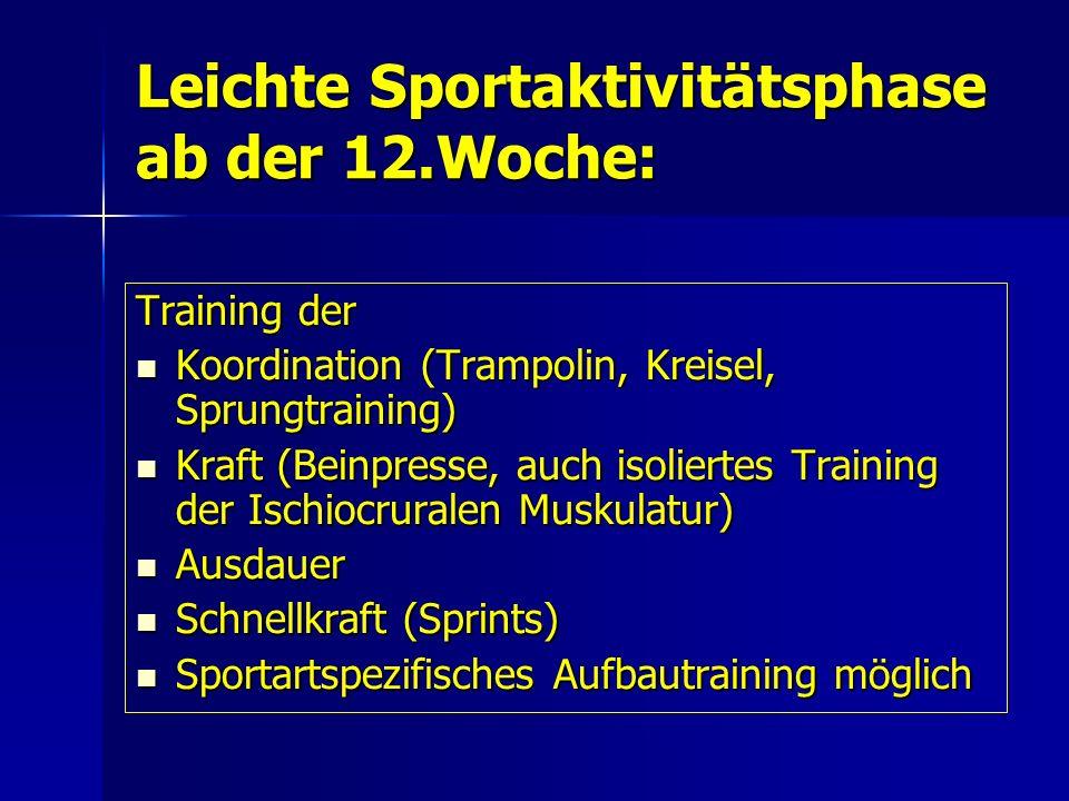 Leichte Sportaktivitätsphase ab der 12.Woche: Training der Koordination (Trampolin, Kreisel, Sprungtraining) Koordination (Trampolin, Kreisel, Sprungt