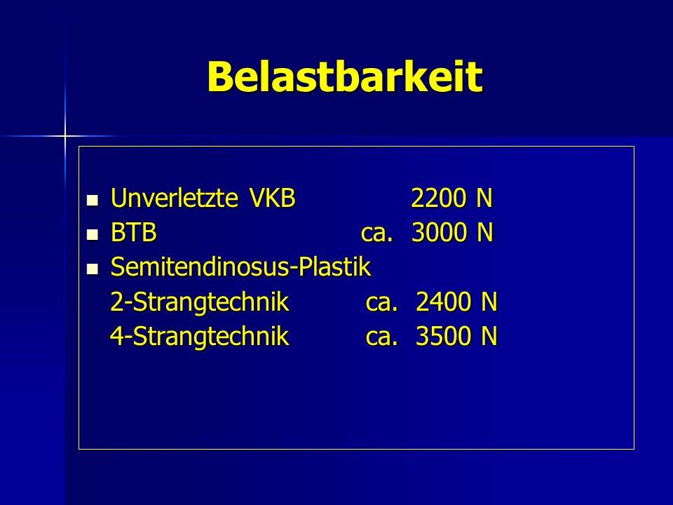 Belastbarkeit Belastbarkeit Unverletzte VKB 2200 N Unverletzte VKB 2200 N BTB ca. 3000 N BTB ca. 3000 N Semitendinosus-Plastik Semitendinosus-Plastik