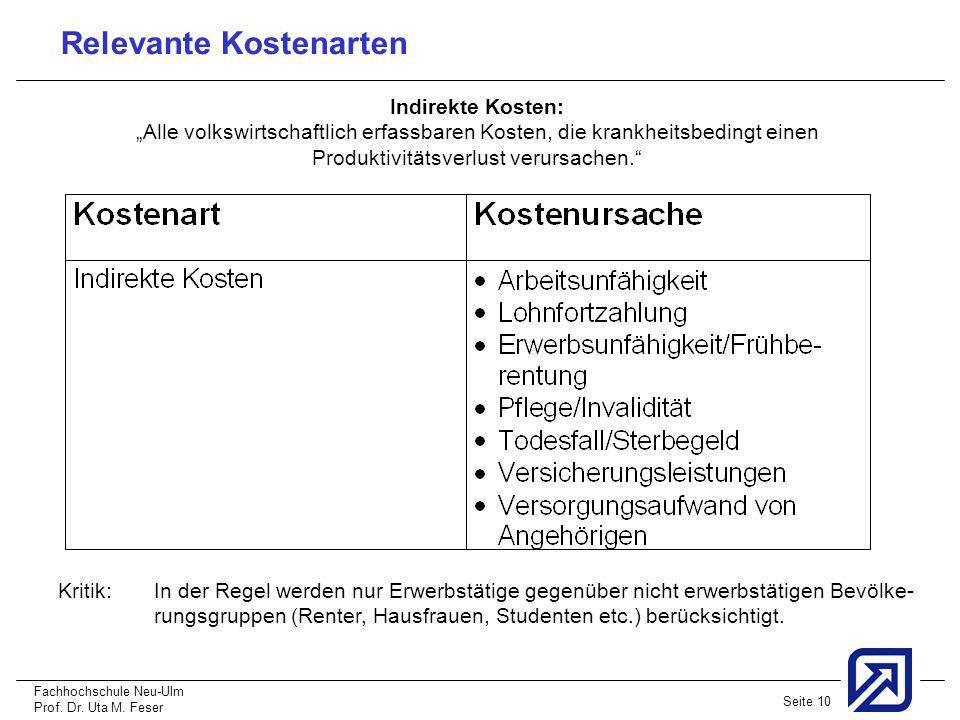 Fachhochschule Neu-Ulm Prof. Dr. Uta M. Feser Seite 10 Indirekte Kosten: Alle volkswirtschaftlich erfassbaren Kosten, die krankheitsbedingt einen Prod