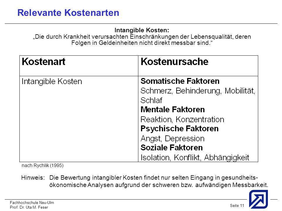 Fachhochschule Neu-Ulm Prof. Dr. Uta M. Feser Seite 11 Intangible Kosten: Die durch Krankheit verursachten Einschränkungen der Lebensqualität, deren F